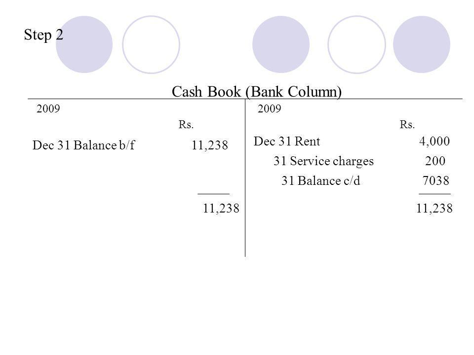 Cash Book (Bank Column) 2009 Rs.