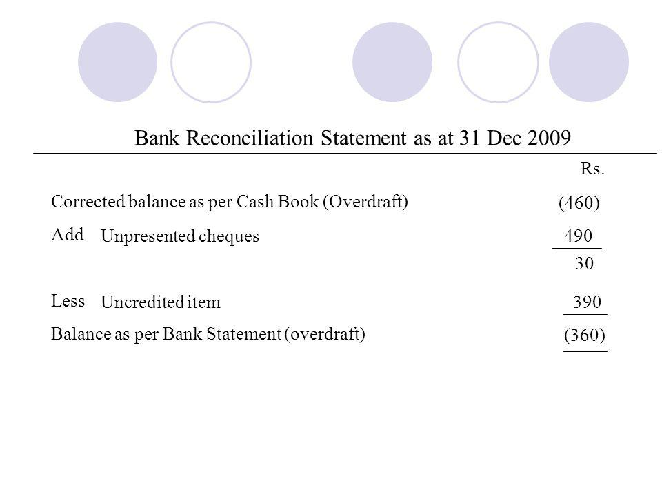 Bank Reconciliation Statement as at 31 Dec 2009 Rs. Corrected balance as per Cash Book (Overdraft) Add Less Balance as per Bank Statement (overdraft)