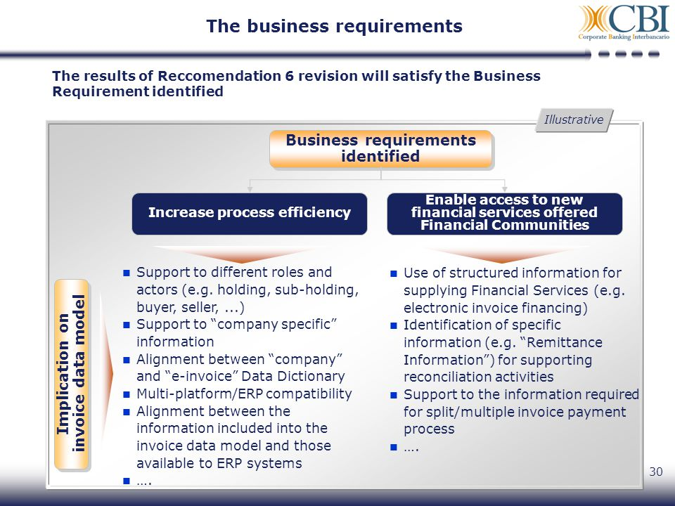 30 The results of Reccomendation 6 revision will satisfy the Business Requirement identified Increase process efficiency Enable access to new financial services offered Financial Communities Support to different roles and actors (e.g.