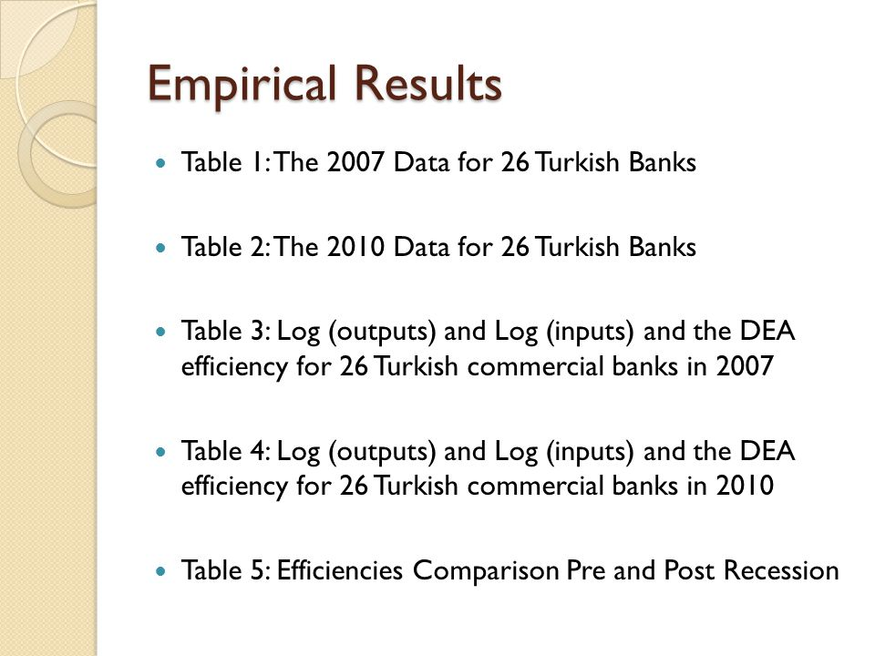Empirical Results Table 1: The 2007 Data for 26 Turkish Banks Table 2: The 2010 Data for 26 Turkish Banks Table 3: Log (outputs) and Log (inputs) and the DEA efficiency for 26 Turkish commercial banks in 2007 Table 4: Log (outputs) and Log (inputs) and the DEA efficiency for 26 Turkish commercial banks in 2010 Table 5: Efficiencies Comparison Pre and Post Recession
