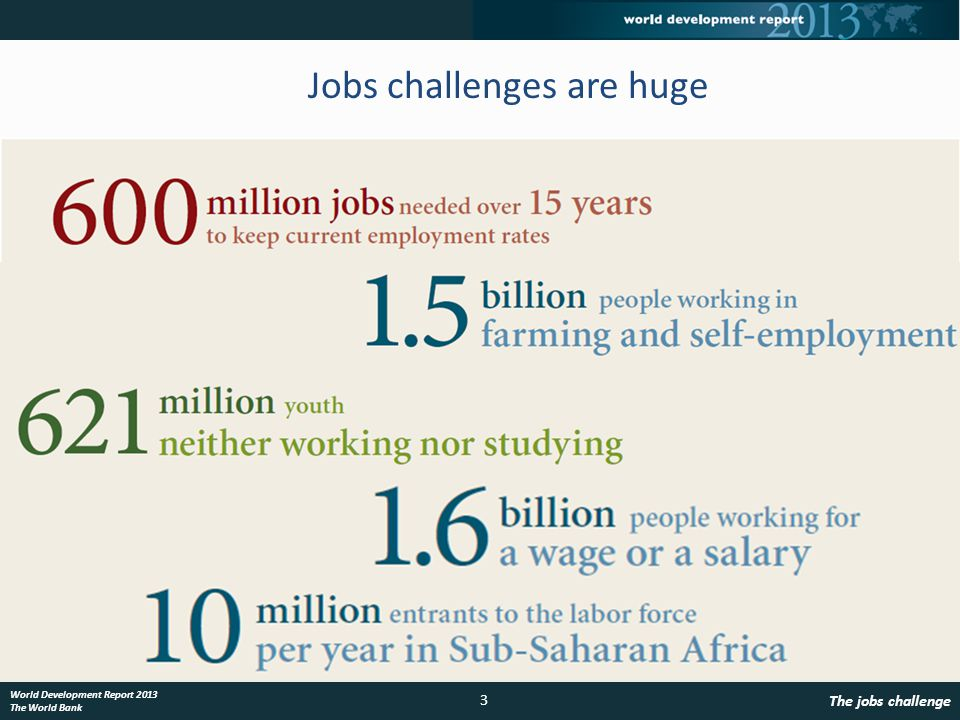 4The jobs challenge World Development Report 2013 The World Bank A job does not always come with a wage