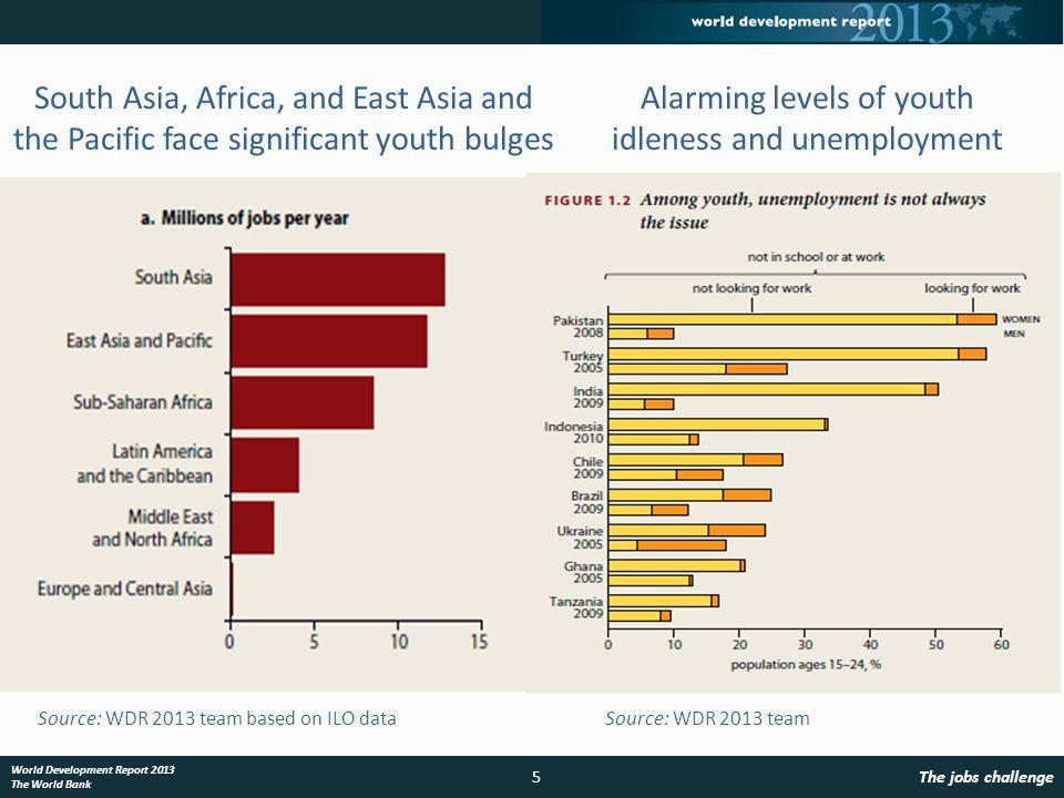 16 Part II World Development Report 2013 The World Bank II.What are good jobs for development?