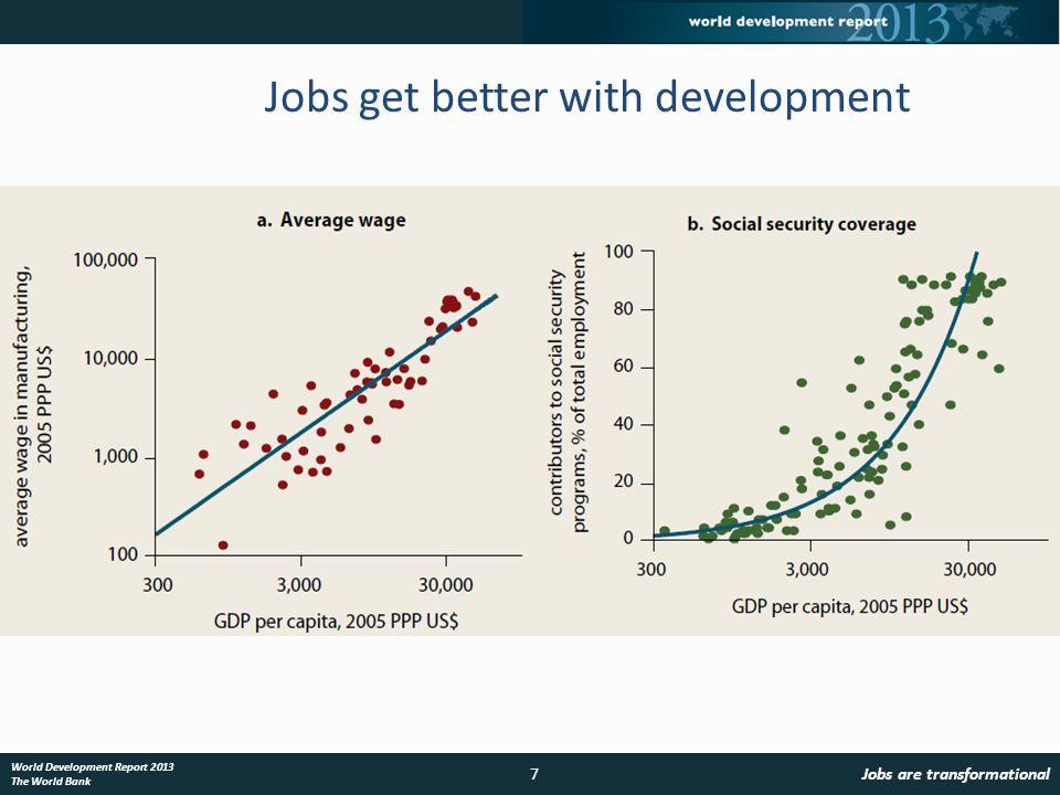 18Valuing jobs World Development Report 2013 The World Bank Some jobs do more for development