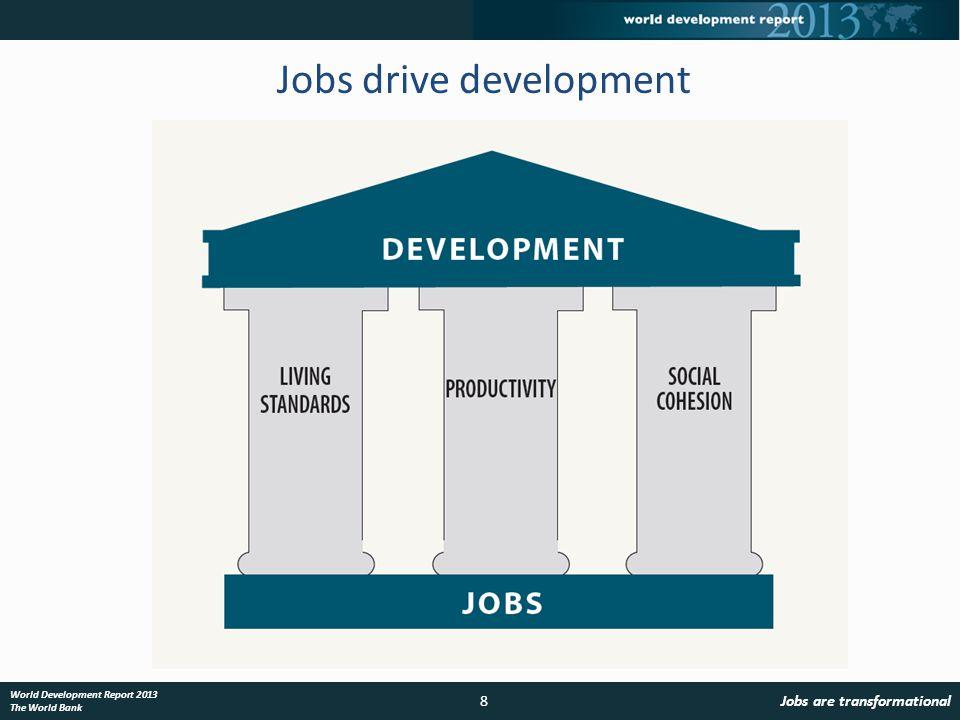 A typology of jobs challenges 19Diverse jobs agendas