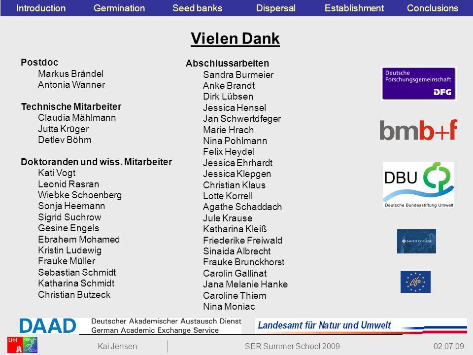 Postdoc Markus Brändel Antonia Wanner Technische Mitarbeiter Claudia Mählmann Jutta Krüger Detlev Böhm Doktoranden und wiss.