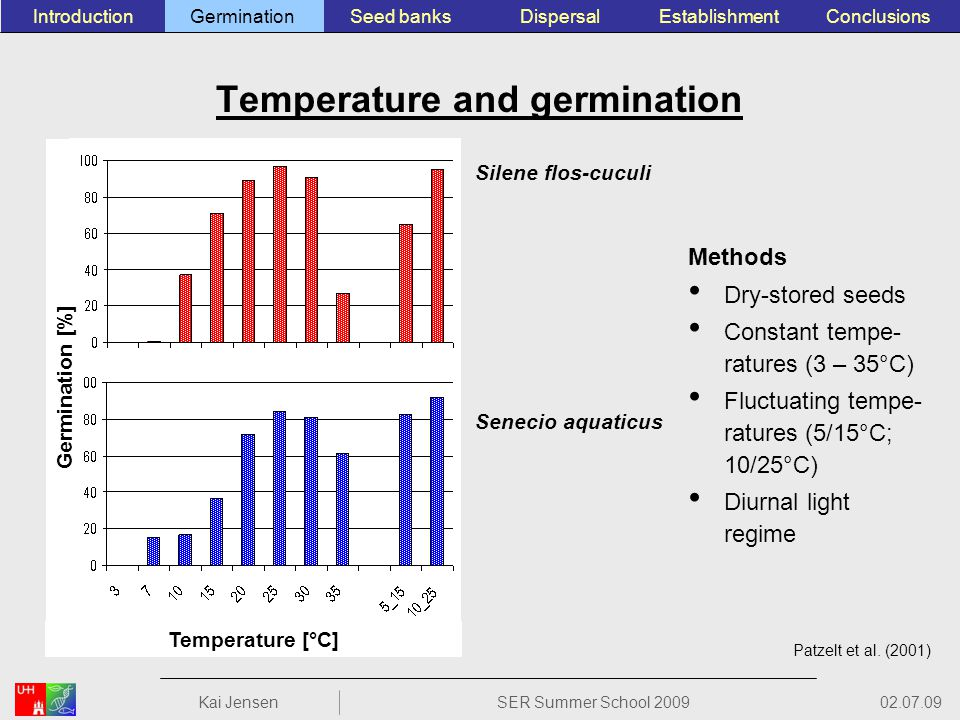 Temperature and germination Patzelt et al.