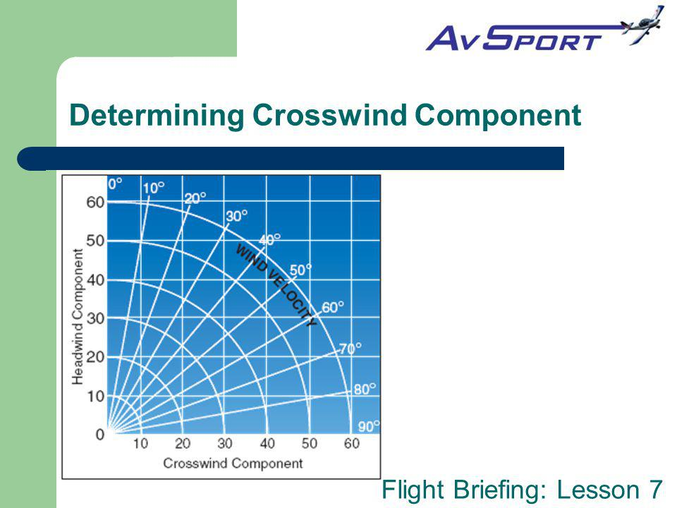 Flight Briefing: Lesson 7 Determining Crosswind Component