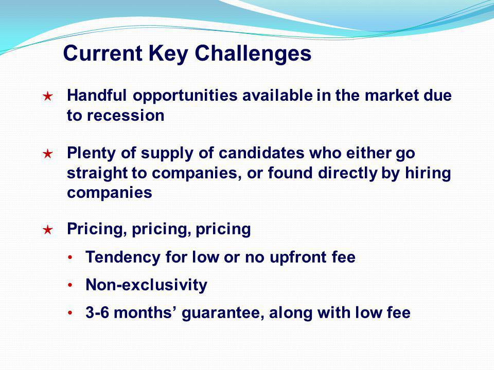Current Key Challenges Handful opportunities available in the market due to recession Plenty of supply of candidates who either go straight to companies, or found directly by hiring companies Pricing, pricing, pricing Tendency for low or no upfront fee Non-exclusivity 3-6 months guarantee, along with low fee