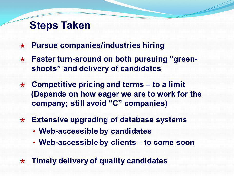 Steps Taken Pursue companies/industries hiring Faster turn-around on both pursuing green- shoots and delivery of candidates Competitive pricing and te