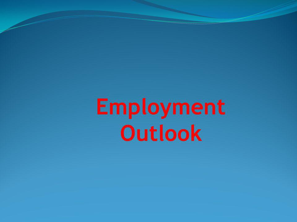 Employment Outlook