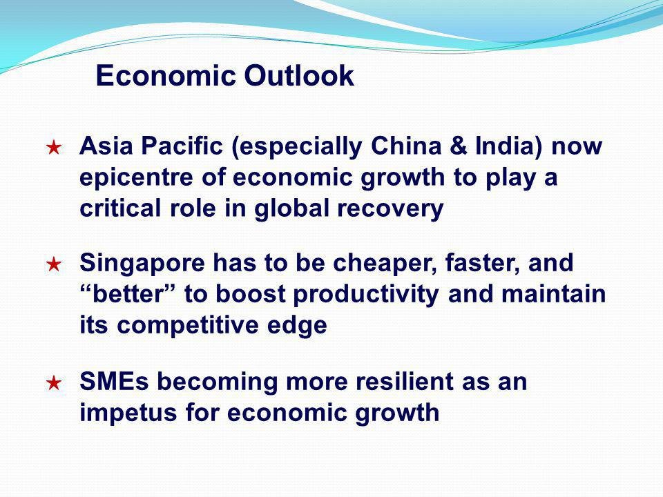 Economic Outlook Asia Pacific (especially China & India) now epicentre of economic growth to play a critical role in global recovery Singapore has to be cheaper, faster, and better to boost productivity and maintain its competitive edge SMEs becoming more resilient as an impetus for economic growth