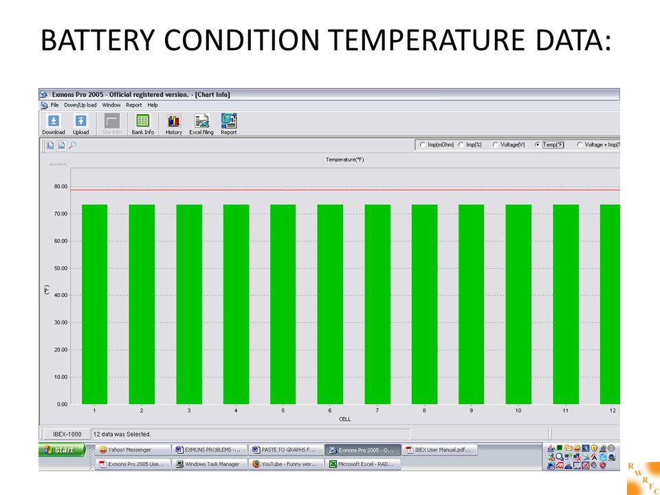BATTERY CONDITION TEMPERATURE DATA: