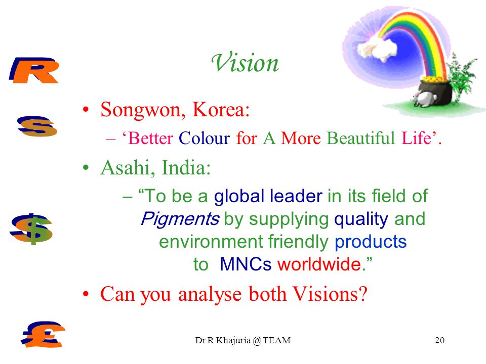 Dr R Khajuria @ TEAM19 The Project @ Colors Asahi Songwon Colors Ltd has already invested Rs 25 Crore in a new Medium Scale Plant at Padra (Baroda) to manufacture basic Colors for export and domestic markets.