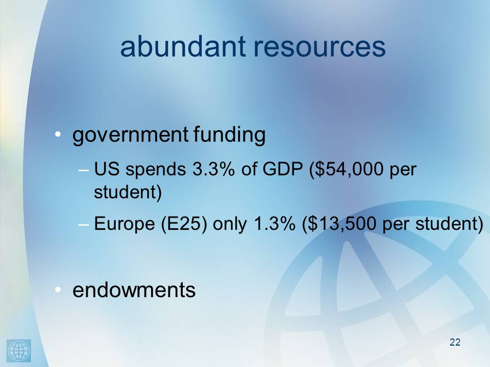 22 abundant resources government funding –US spends 3.3% of GDP ($54,000 per student) –Europe (E25) only 1.3% ($13,500 per student) endowments