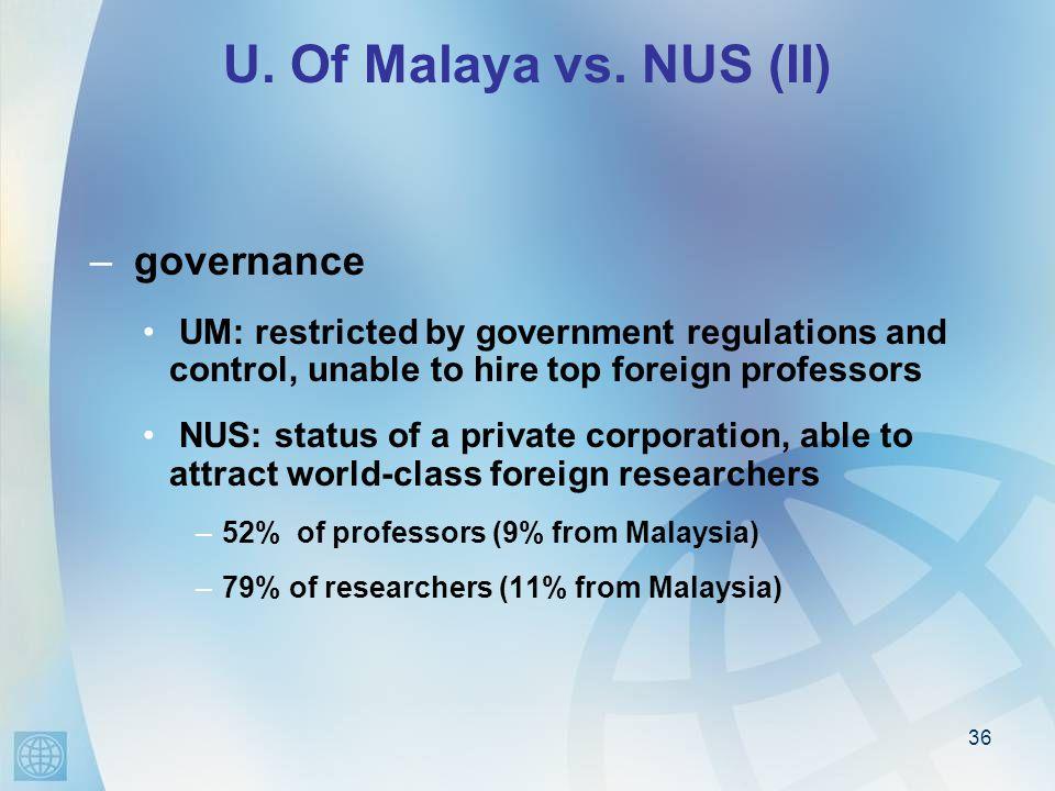 36 U. Of Malaya vs.