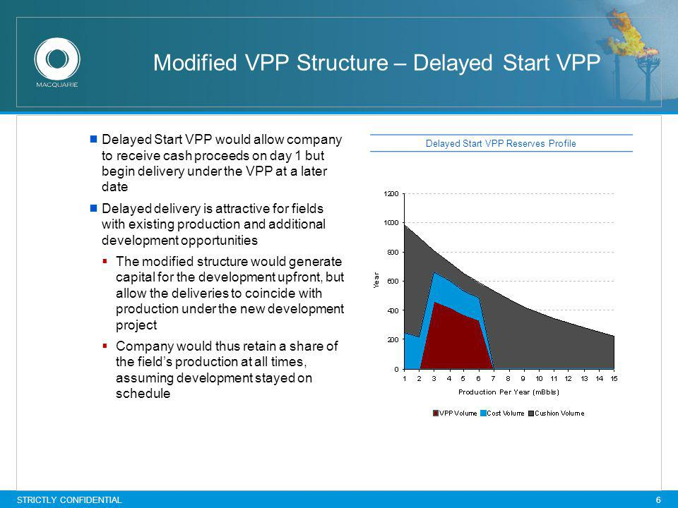 STRICTLY CONFIDENTIAL 6 Modified VPP Structure – Delayed Start VPP Delayed Start VPP would allow company to receive cash proceeds on day 1 but begin d