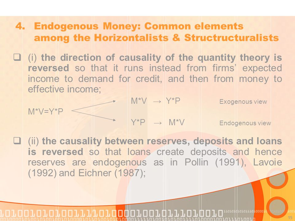 15 (i) the direction of causality of the quantity theory is reversed so that it runs instead from firms expected income to demand for credit, and then from money to effective income; M*V Y*P Exogenous view M*V=Y*P Y*P M*V Endogenous view (ii) the causality between reserves, deposits and loans is reversed so that loans create deposits and hence reserves are endogenous as in Pollin (1991), Lavoie (1992) and Eichner (1987); 4.