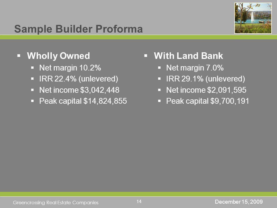 Greencrossing Real Estate Companies Sample Builder Proforma Wholly Owned Net margin 10.2% IRR 22.4% (unlevered) Net income $3,042,448 Peak capital $14,824,855 With Land Bank Net margin 7.0% IRR 29.1% (unlevered) Net income $2,091,595 Peak capital $9,700,191 December 15, 2009 14