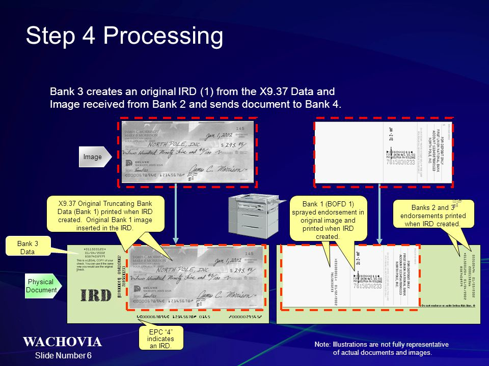 Slide Number 6 WACHOVIA Step 4 Processing Bank 3 creates an original IRD (1) from the X9.37 Data and Image received from Bank 2 and sends document to