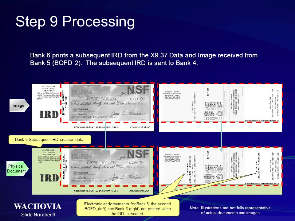 Slide Number 9 WACHOVIA Step 9 Processing Bank 6 prints a subsequent IRD from the X9.37 Data and Image received from Bank 5 (BOFD 2). The subsequent I