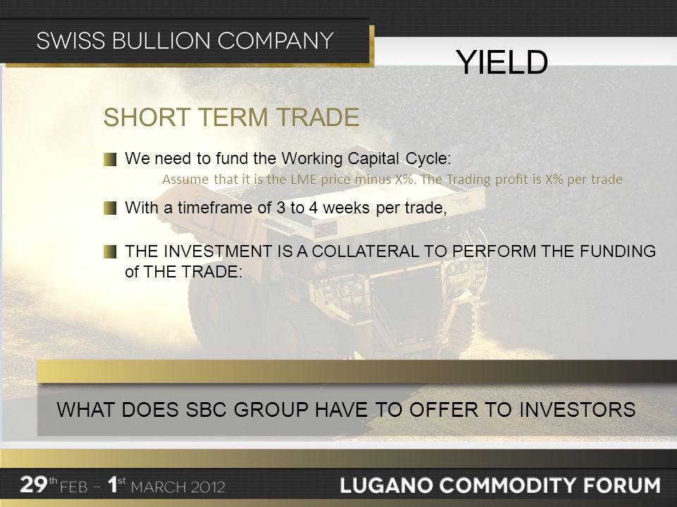 WHAT DOES SBC GROUP HAVE TO OFFER TO INVESTORS YIELD We need to fund the Working Capital Cycle: Assume that it is the LME price minus X%.
