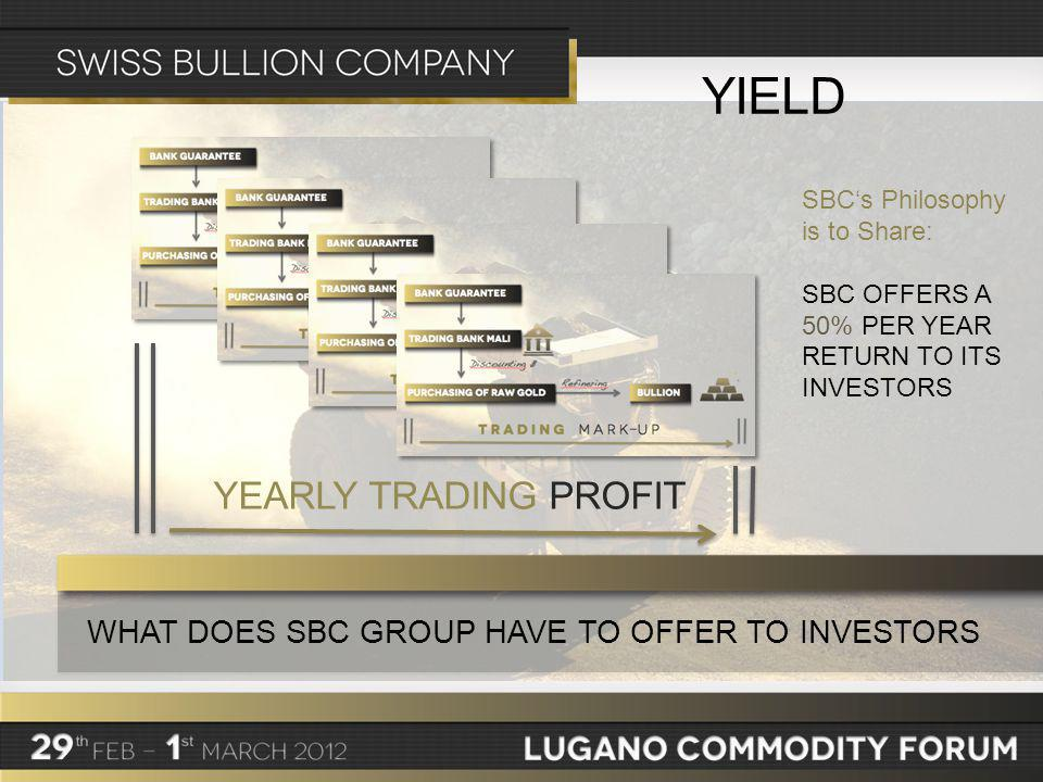 WHAT DOES SBC GROUP HAVE TO OFFER TO INVESTORS YIELD YEARLY TRADING PROFIT SBCs Philosophy is to Share: SBC OFFERS A 50% PER YEAR RETURN TO ITS INVESTORS