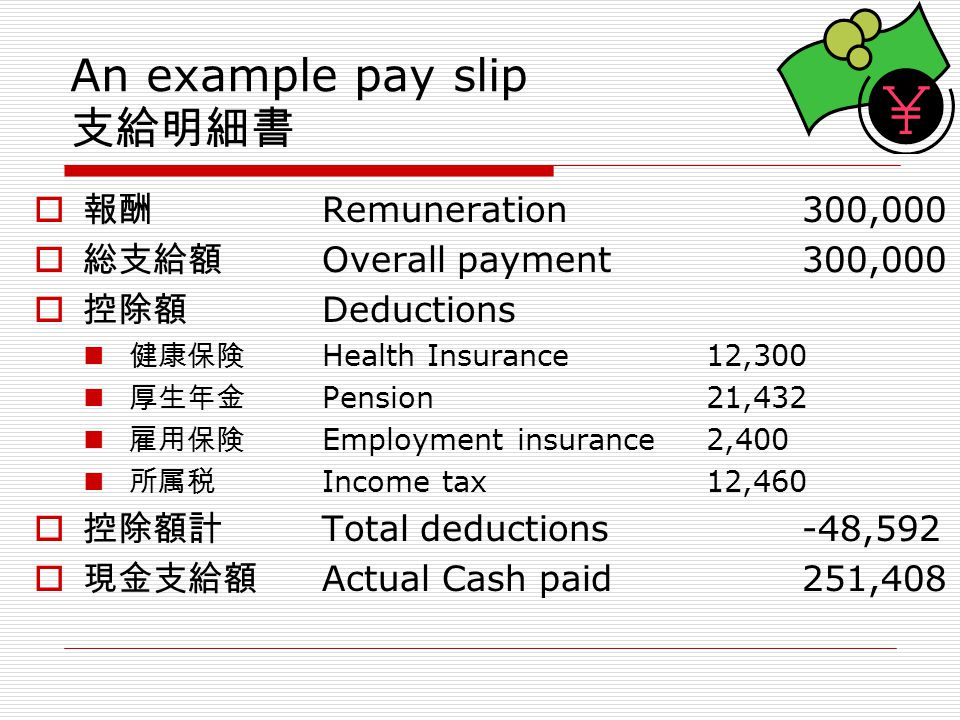 An example pay slip Remuneration 300,000 Overall payment300,000 Deductions Health Insurance12,300 Pension21,432 Employment insurance2,400 Income tax12,460 Total deductions-48,592 Actual Cash paid251,408