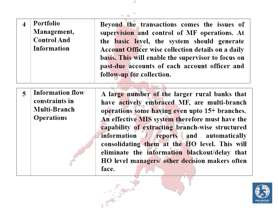 4 Portfolio Management, Control And Information Beyond the transactions comes the issues of supervision and control of MF operations. At the basic lev