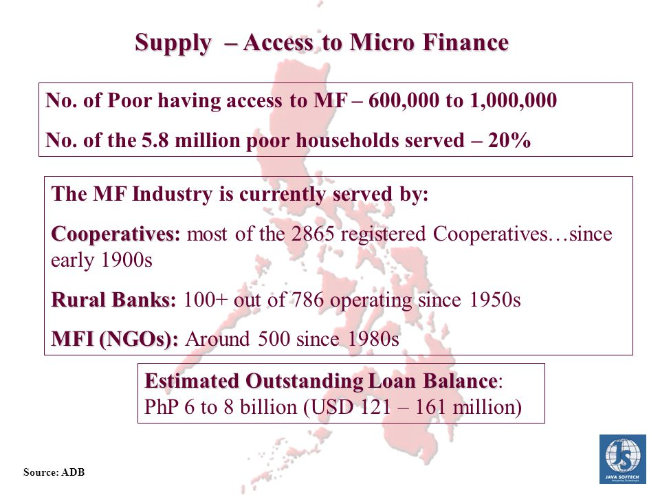 Supply – Access to Micro Finance No. of Poor having access to MF – 600,000 to 1,000,000 No. of the 5.8 million poor households served – 20% The MF Ind