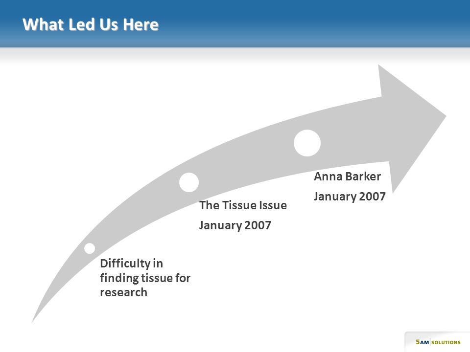 What Led Us Here Difficulty in finding tissue for research The Tissue Issue January 2007 Anna Barker January 2007