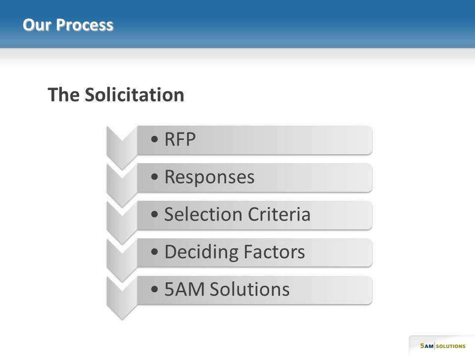Our Process RFPResponsesSelection CriteriaDeciding Factors5AM Solutions The Solicitation