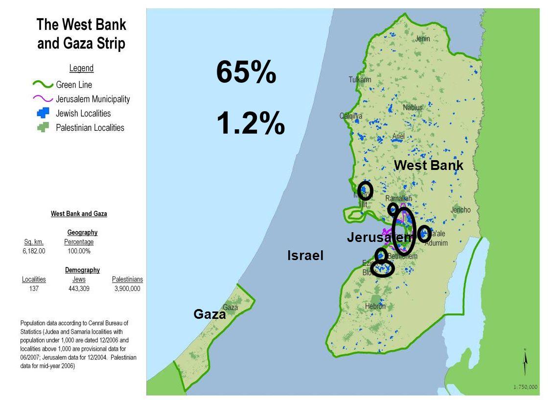 Israel Gaza West Bank Jerusalem 1.2% 65%