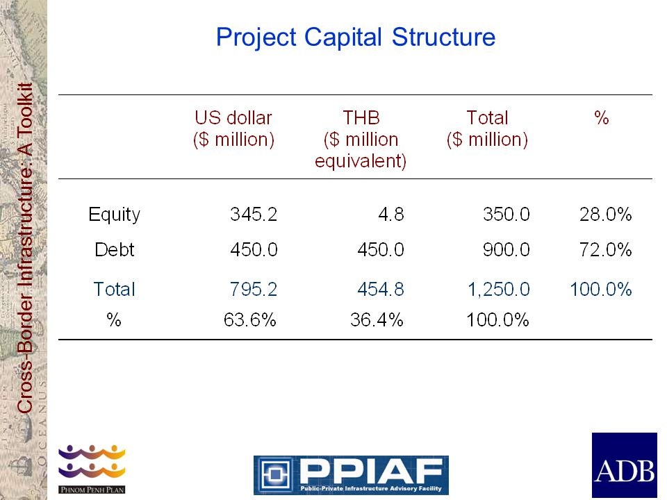 Cross-Border Infrastructure: A Toolkit Project Capital Structure