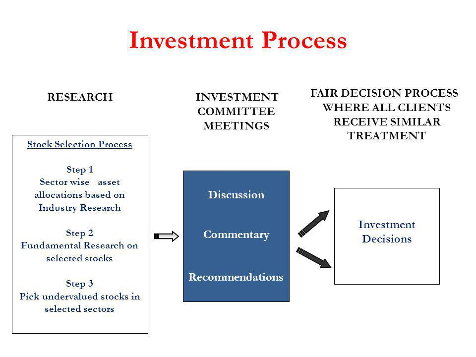 Investment Process FAIR DECISION PROCESS WHERE ALL CLIENTS RECEIVE SIMILAR TREATMENT Stock Selection Process Step 1 Sector wise asset allocations base