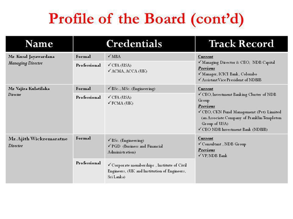 Profile of the Board (contd)