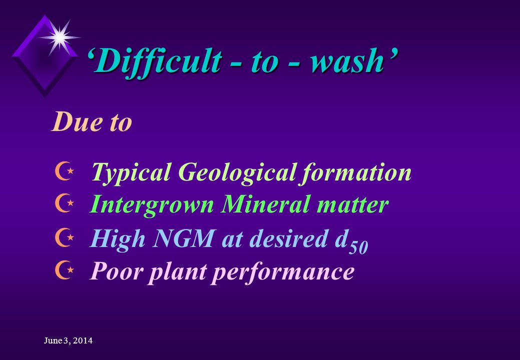 June 3, 2014 Difficult - to - wash Due to Z Typical Geological formation Z Intergrown Mineral matter Z High NGM at desired d 50 Z Poor plant performan