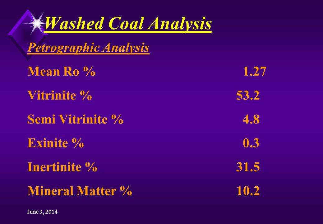 June 3, 2014 Washed Coal Analysis Petrographic Analysis Mean Ro % 1.27 Vitrinite %53.2 Semi Vitrinite % 4.8 Exinite % 0.3 Inertinite %31.5 Mineral Matter %10.2