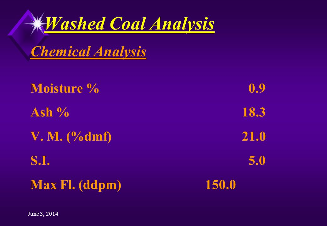 June 3, 2014 Washed Coal Analysis Chemical Analysis Moisture % 0.9 Ash %18.3 V. M. (%dmf)21.0 S.I. 5.0 Max Fl. (ddpm) 150.0