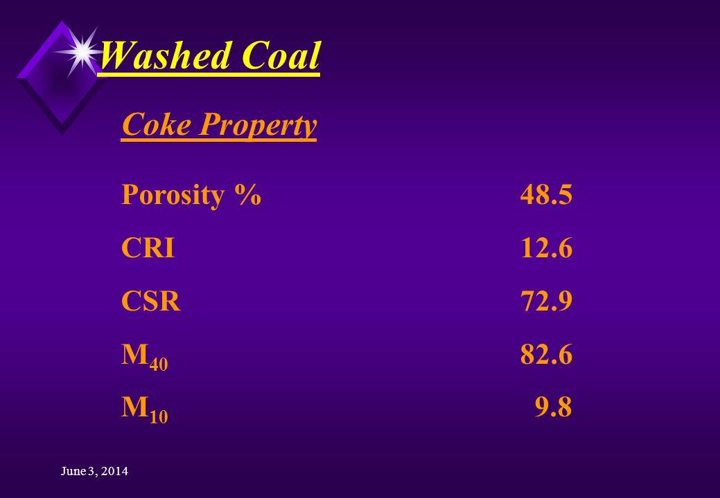 June 3, 2014 Washed Coal Coke Property Porosity %48.5 CRI12.6 CSR72.9 M 40 82.6 M 10 9.8