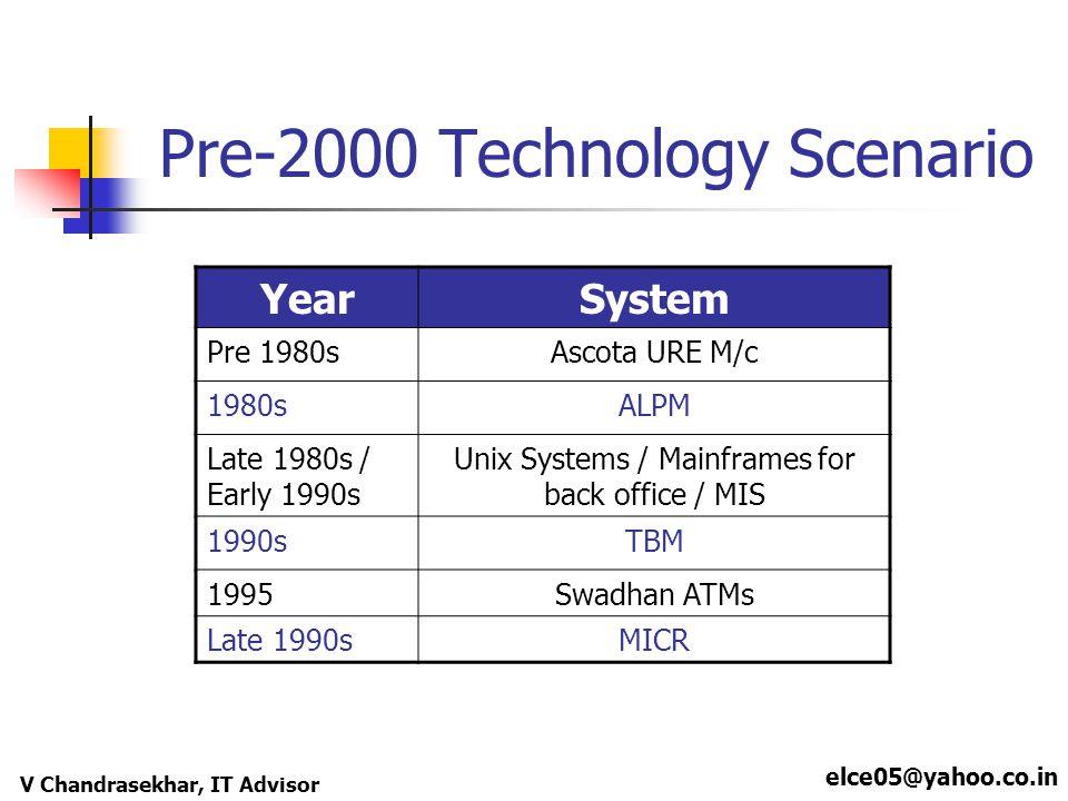 elce05@yahoo.co.in V Chandrasekhar, IT Advisor Pre-2000 Technology Scenario YearSystem Pre 1980sAscota URE M/c 1980sALPM Late 1980s / Early 1990s Unix