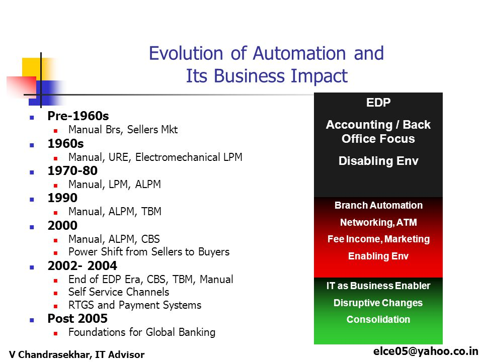elce05@yahoo.co.in V Chandrasekhar, IT Advisor Evolution of Automation and Its Business Impact Pre-1960s Manual Brs, Sellers Mkt 1960s Manual, URE, Electromechanical LPM 1970-80 Manual, LPM, ALPM 1990 Manual, ALPM, TBM 2000 Manual, ALPM, CBS Power Shift from Sellers to Buyers 2002- 2004 End of EDP Era, CBS, TBM, Manual Self Service Channels RTGS and Payment Systems Post 2005 Foundations for Global Banking EDP Accounting / Back Office Focus Disabling Env Branch Automation Networking, ATM Fee Income, Marketing Enabling Env IT as Business Enabler Disruptive Changes Consolidation