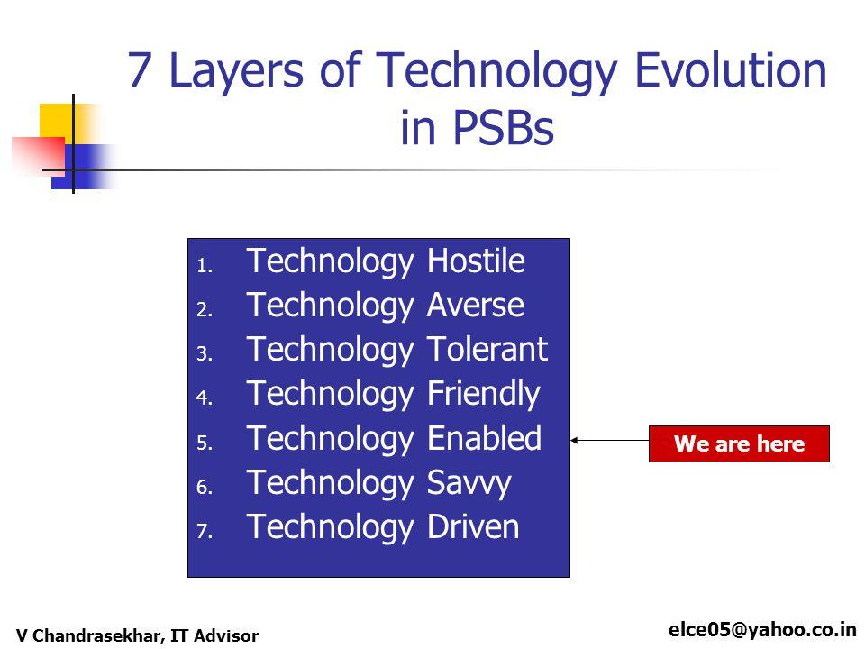 elce05@yahoo.co.in V Chandrasekhar, IT Advisor 7 Layers of Technology Evolution in PSBs 1. Technology Hostile 2. Technology Averse 3. Technology Toler