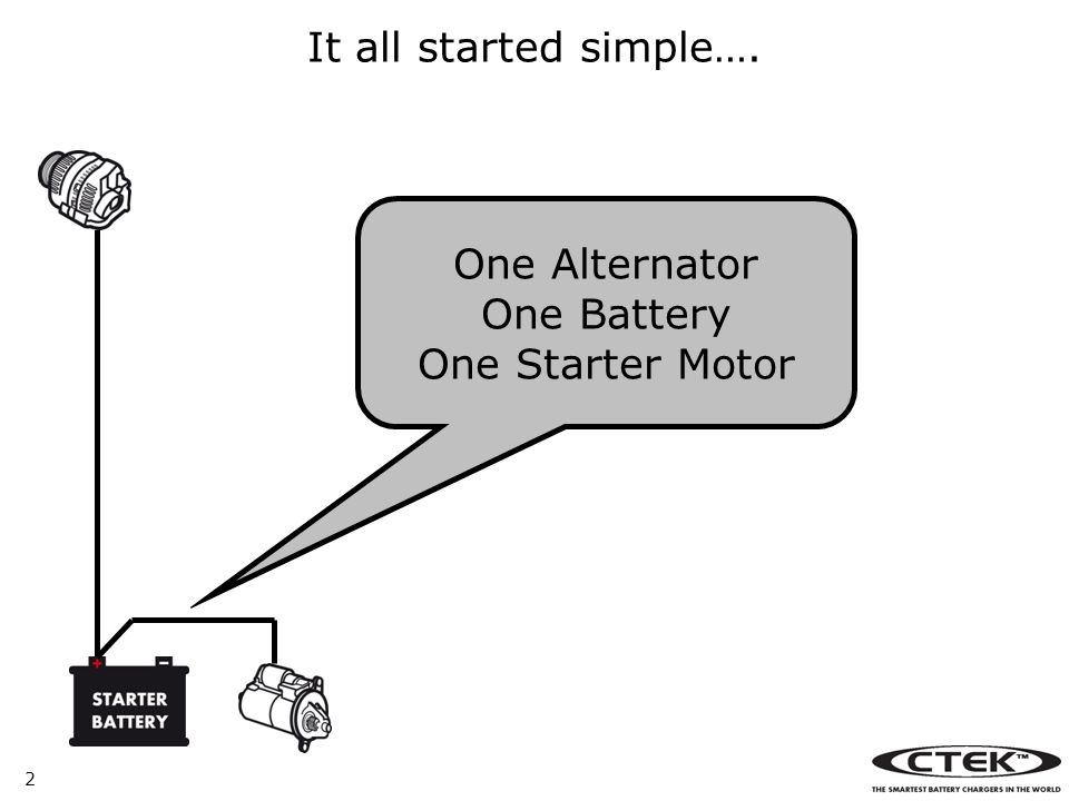 2 It all started simple…. One Alternator One Battery One Starter Motor