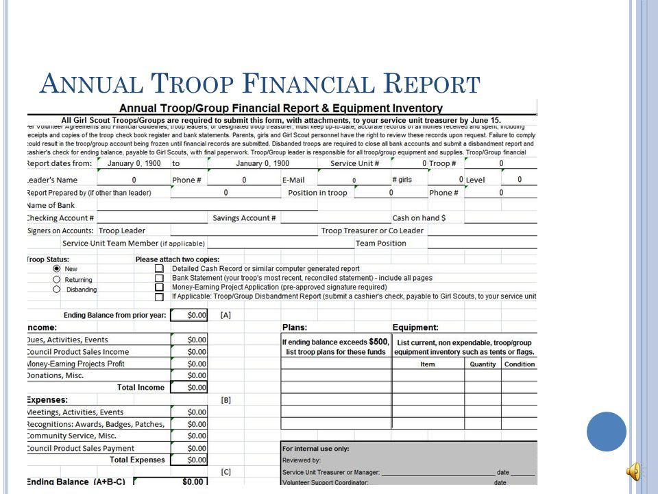 U SE OF T ROOP F UNDS All money within the troop belongs to the troop as a whole Never property of individual girls Separate accounts or ledgers not permitted