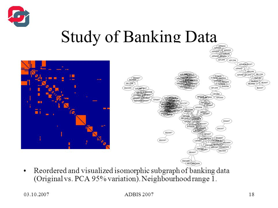 03.10.2007ADBIS 200718 Study of Banking Data Reordered and visualized isomorphic subgraph of banking data (Original vs.
