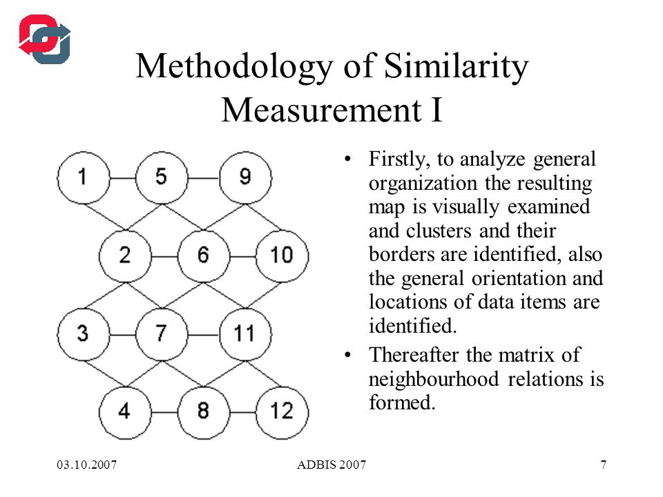 03.10.2007ADBIS 20077 Methodology of Similarity Measurement I Firstly, to analyze general organization the resulting map is visually examined and clusters and their borders are identified, also the general orientation and locations of data items are identified.