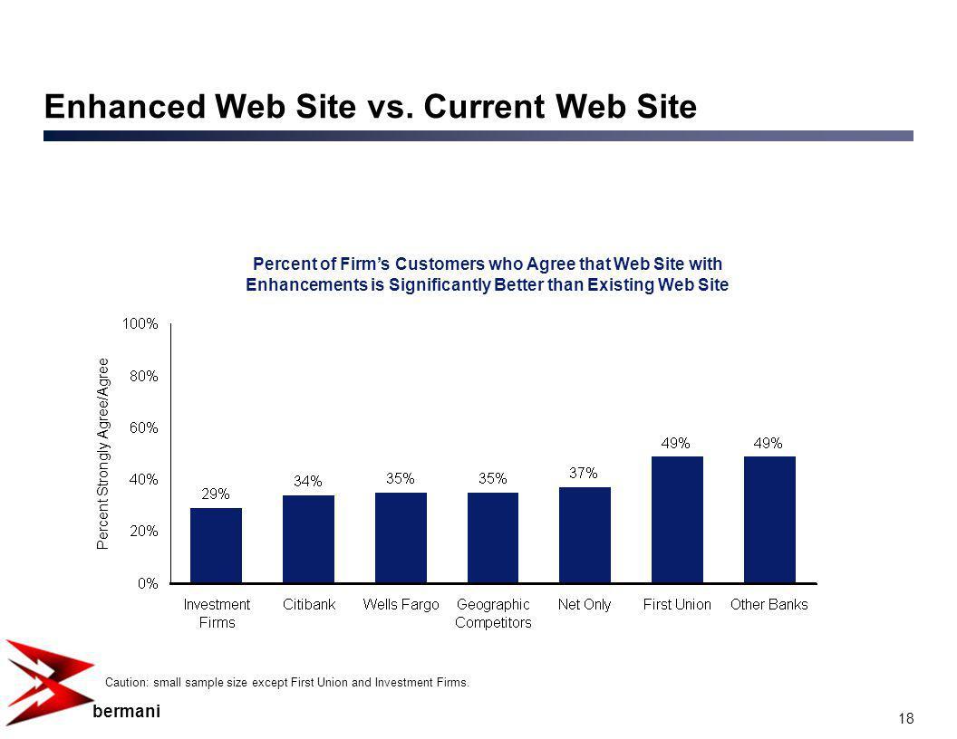 18 bermani Enhanced Web Site vs.