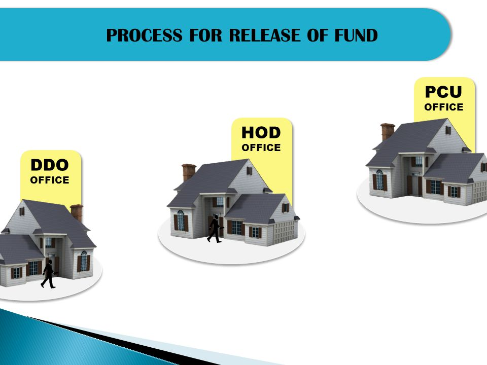 PCU OFFICE HOD OFFICE PROCESS FOR RELEASE OF FUND DDO OFFICE