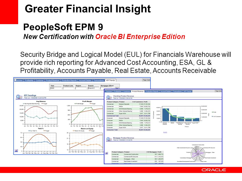 PeopleSoft EPM 9 New Certification with Oracle BI Enterprise Edition Security Bridge and Logical Model (EUL) for Financials Warehouse will provide rich reporting for Advanced Cost Accounting, ESA, GL & Profitability, Accounts Payable, Real Estate, Accounts Receivable Greater Financial Insight