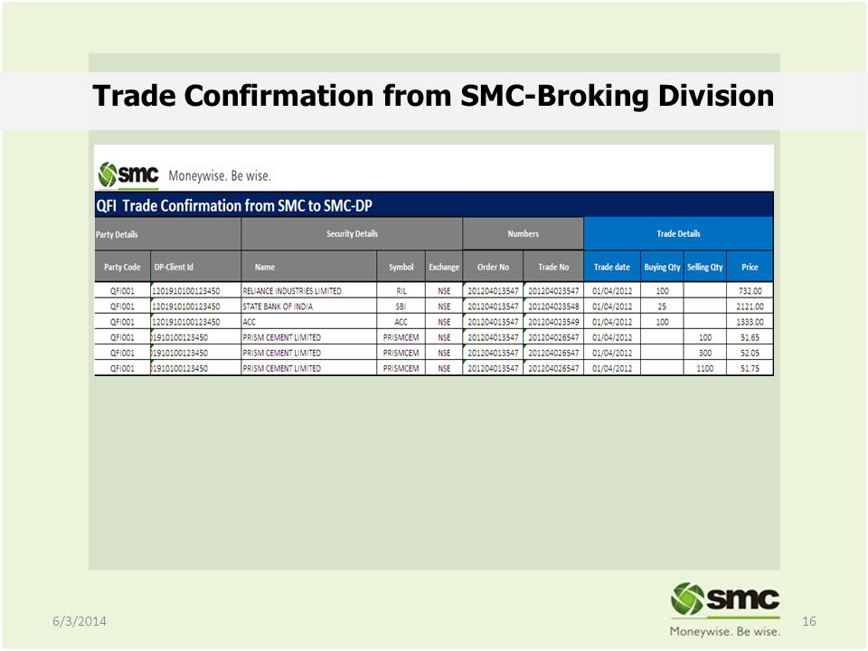 Trade Confirmation from SMC-Broking Division 6/3/201416